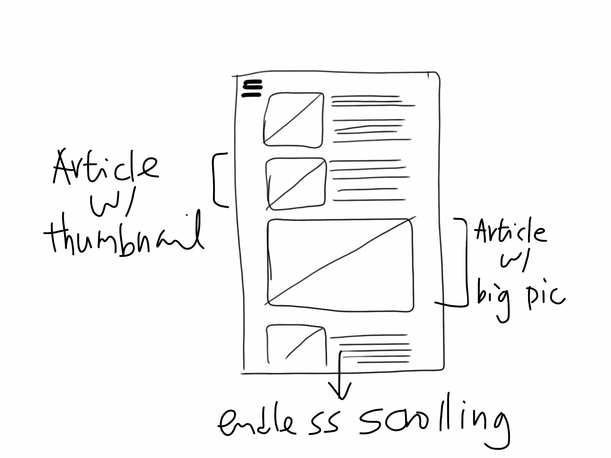 Zero Inbox RSS - image 1 - student project