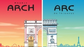 Nigel Payne - Arch to Arc