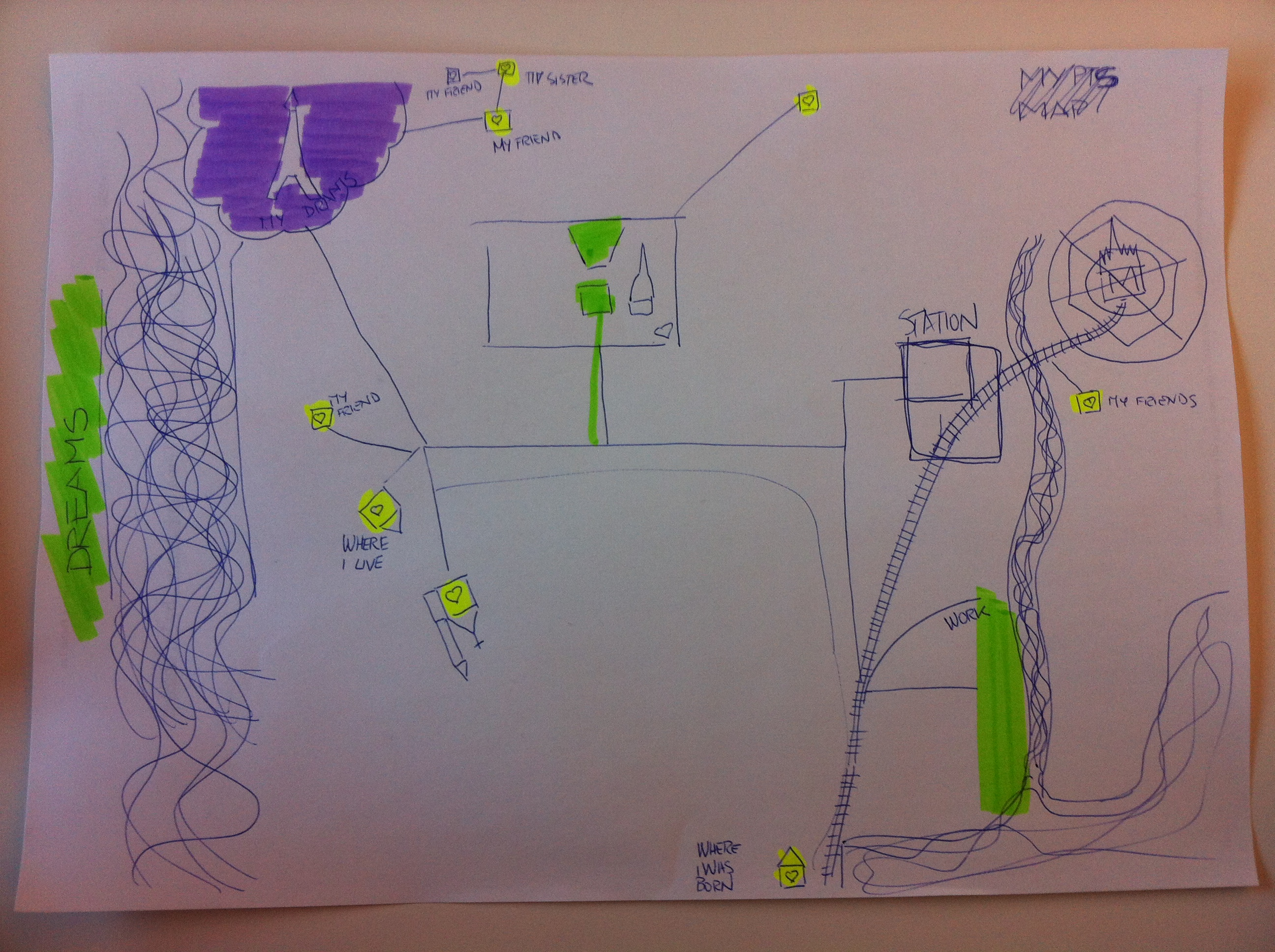 Memories /place/time/sense/ Mapped - image 3 - student project