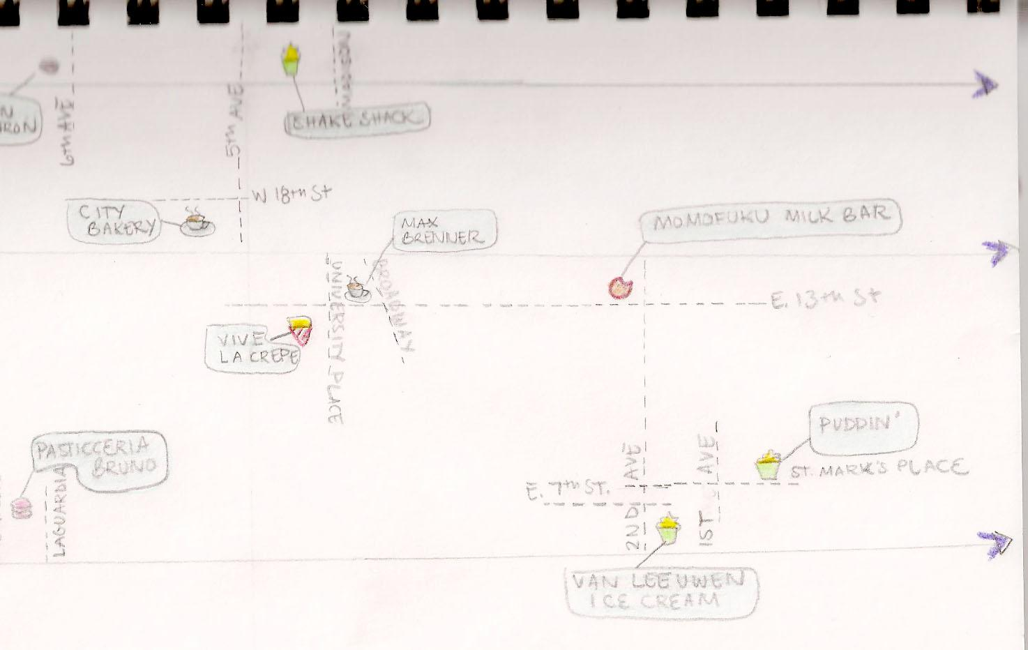 Sweet Tooth City : My Snack Guide to Downtown New York City - image 3 - student project