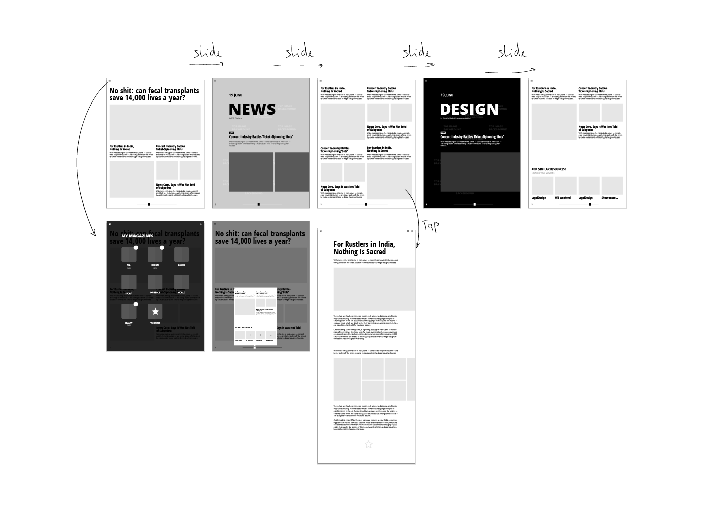"""RSS reader """"Fresh Magazine"""" - image 1 - student project"""