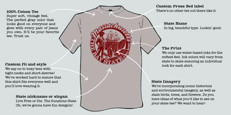 The Press Bed | T-Shirts - image 1 - student project