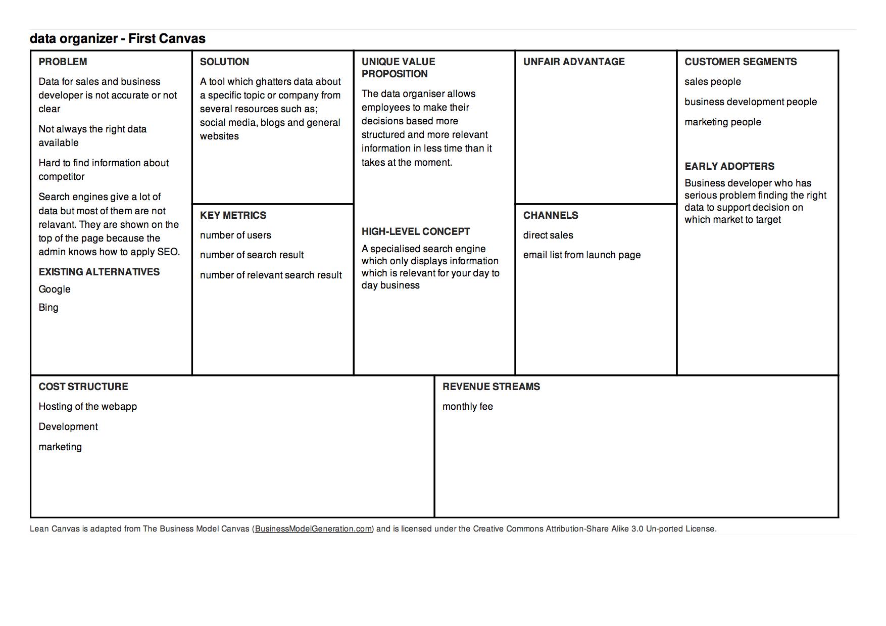 Data Organizer  - image 1 - student project