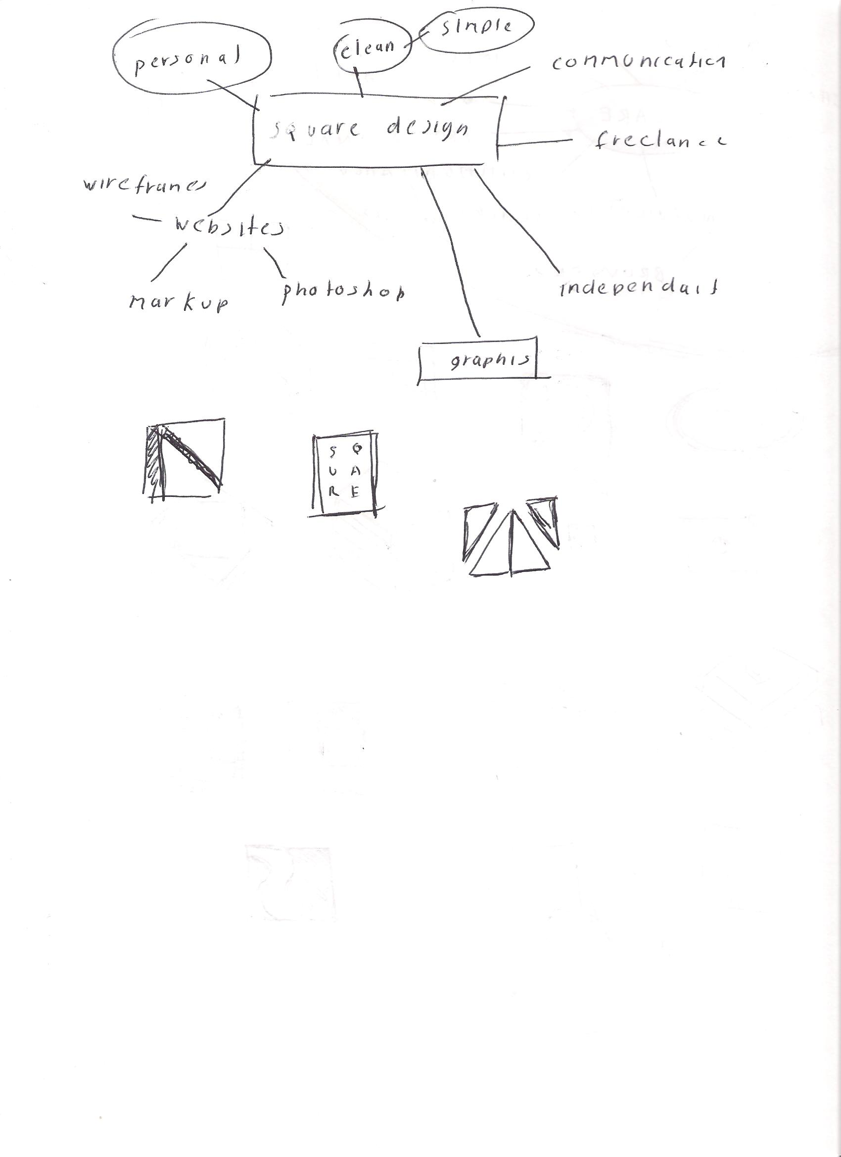 Square Design (Mood Boards)  - image 14 - student project