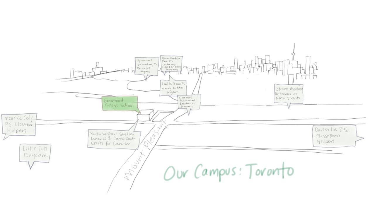 Our Campus: Toronto - image 1 - student project