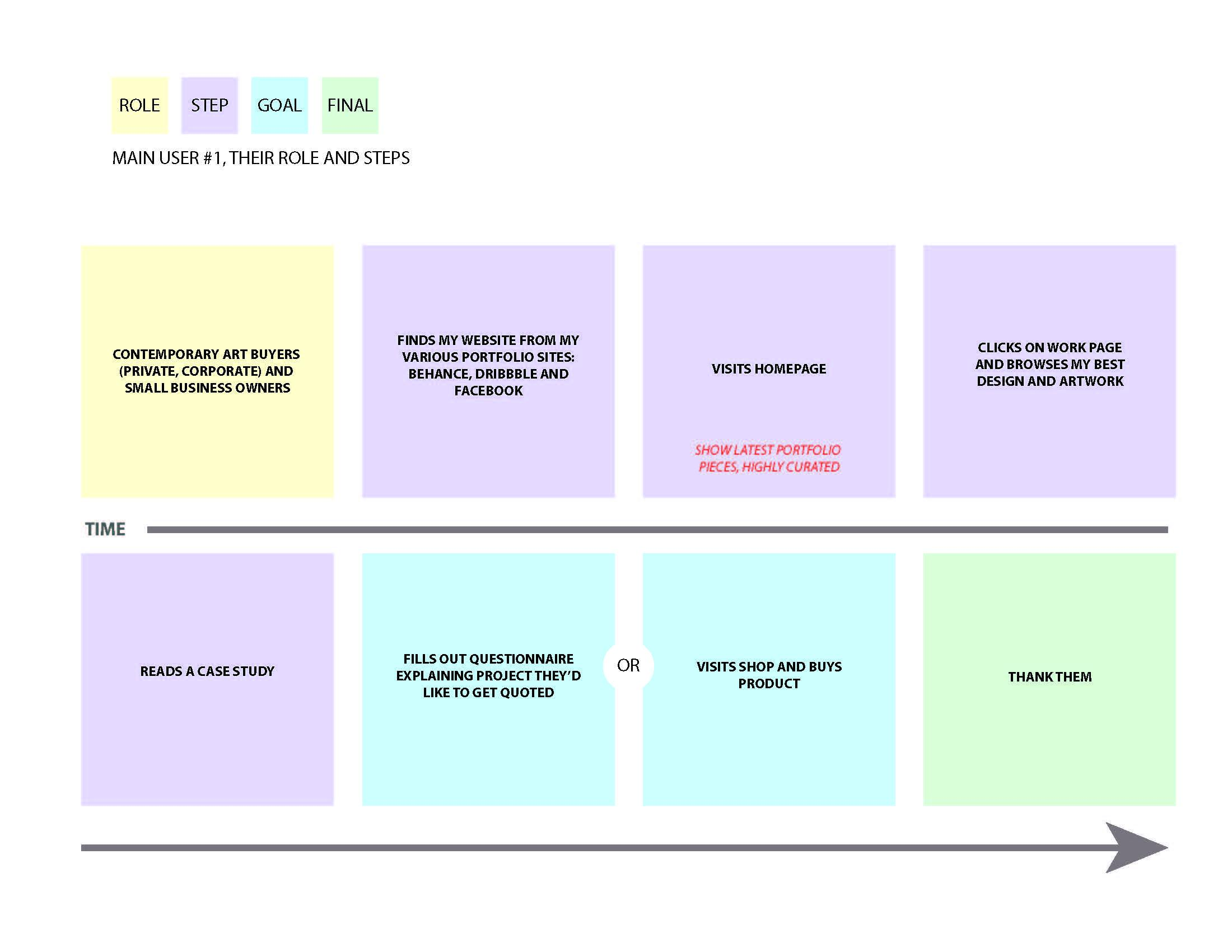 KMW Portfolio Site  - image 2 - student project