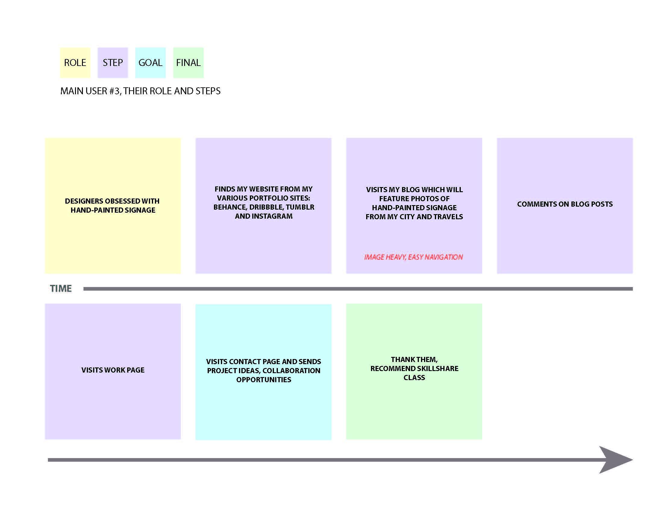 KMW Portfolio Site  - image 4 - student project