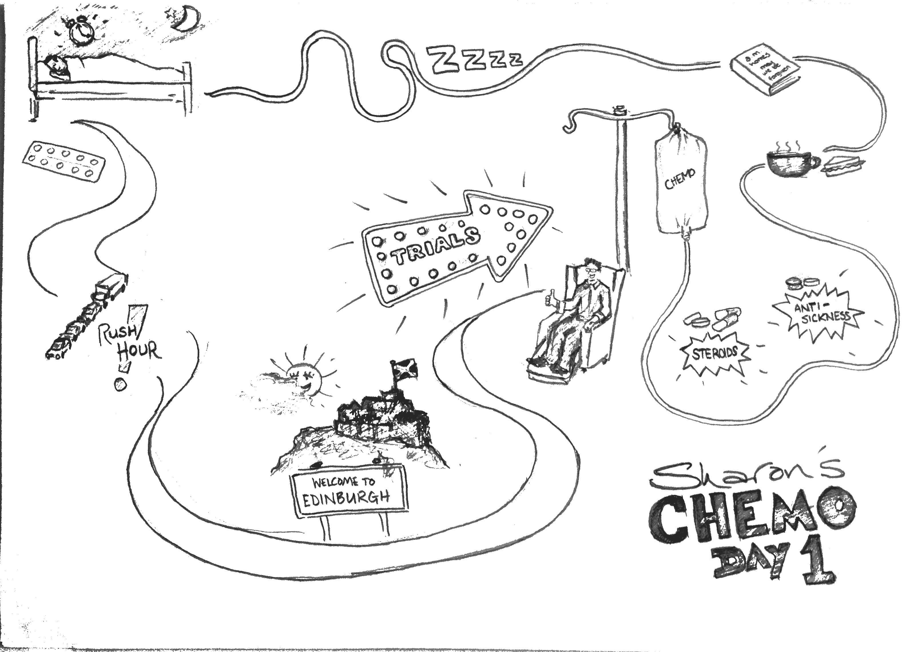 My Chemo Journey: A stress-free map... so you don't have to. - image 1 - student project