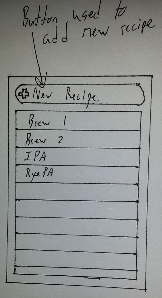 BrewerNote - image 2 - student project