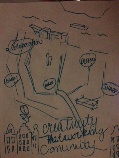 map of collaboration and co-working - image 2 - student project