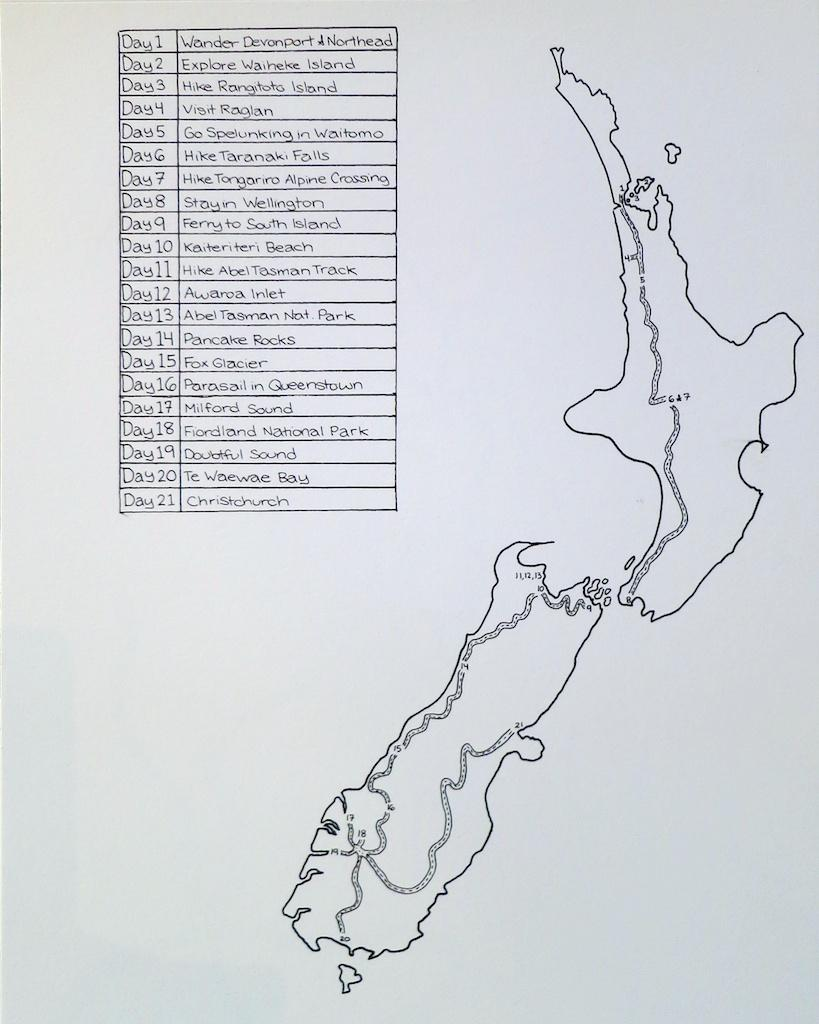 Road Trip Guide to New Zealand - image 3 - student project