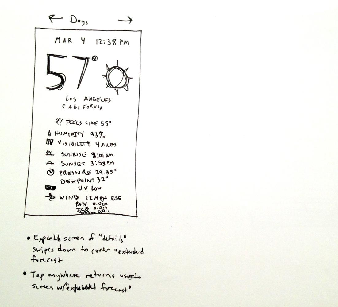 Nate Tharp's temp˚ app - image 2 - student project