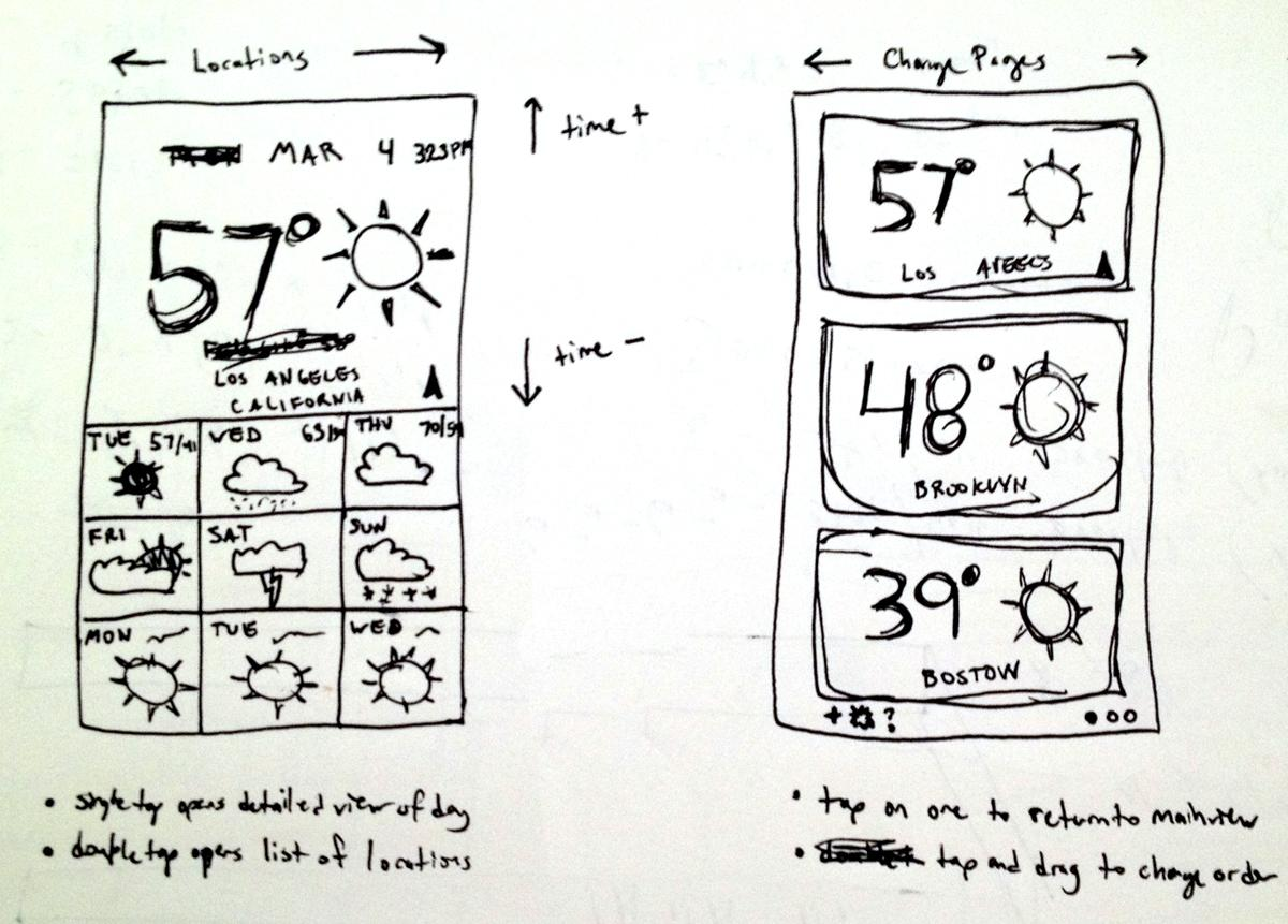 Nate Tharp's temp˚ app - image 1 - student project