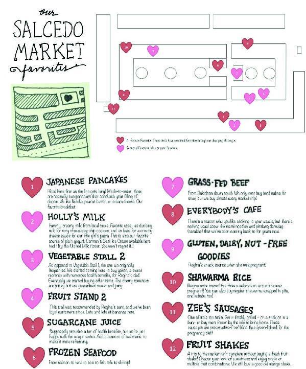 Salcedo Community Market Favorites - image 5 - student project