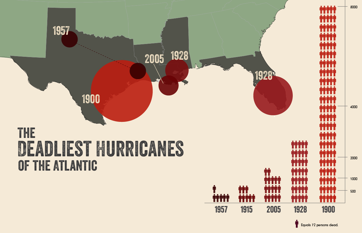 The Deadliest Atlantic Hurricanes (until I think of something different) - image 2 - student project