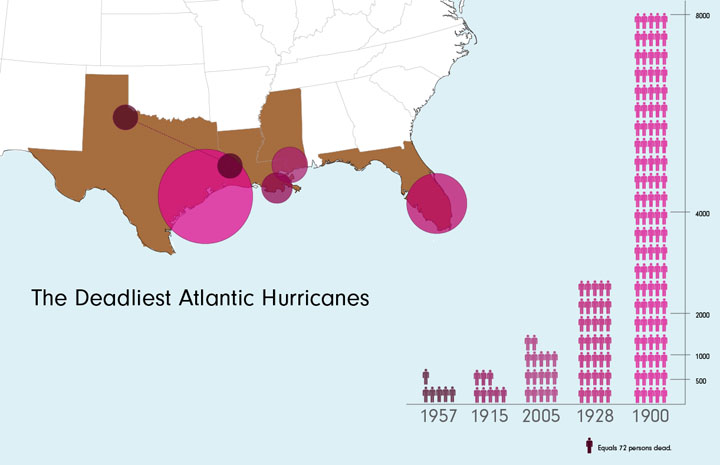 The Deadliest Atlantic Hurricanes (until I think of something different) - image 1 - student project