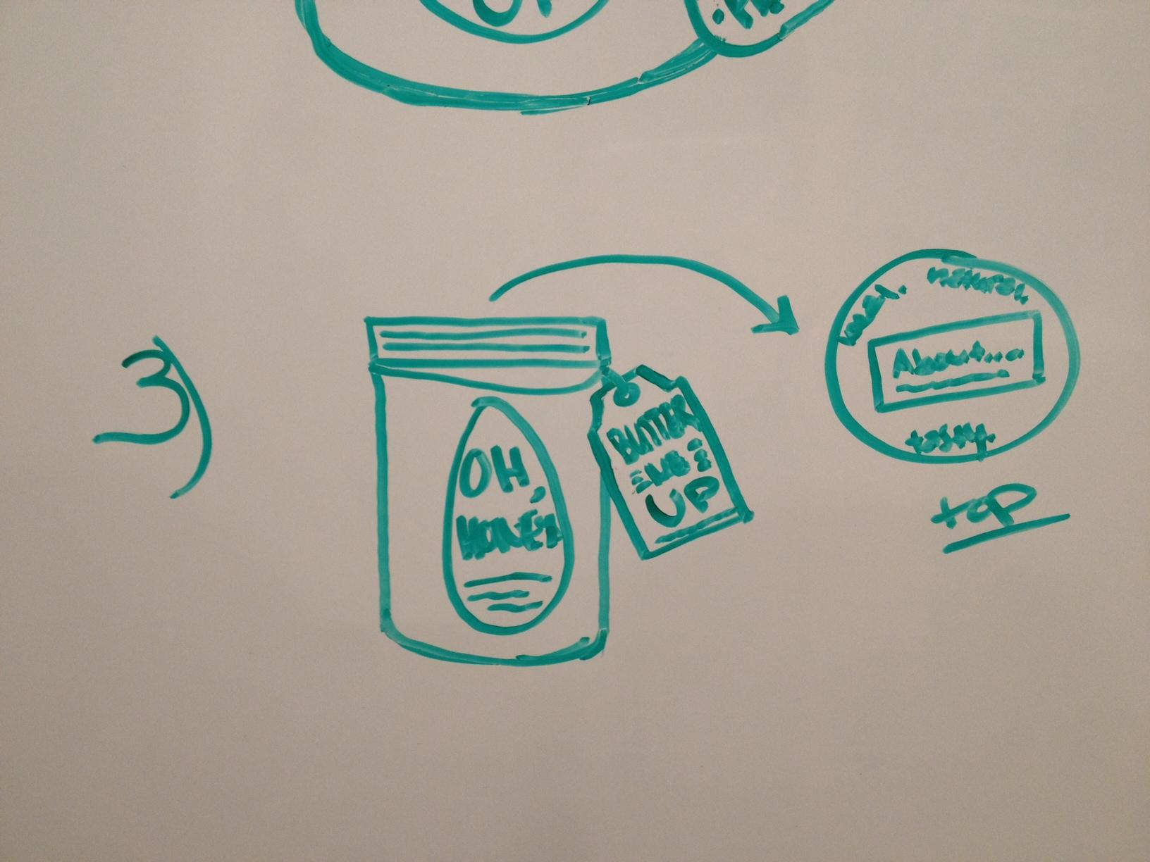 Peanut Butter Packaging - image 21 - student project