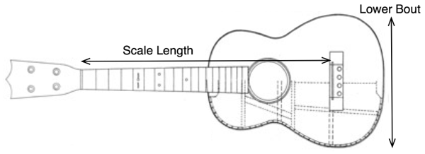 custom ukulele, bout scale