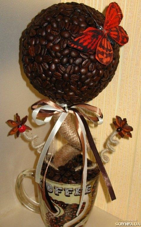 Кофейное дерево в кружке