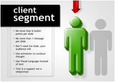 Present about Client Segment for Technology theme