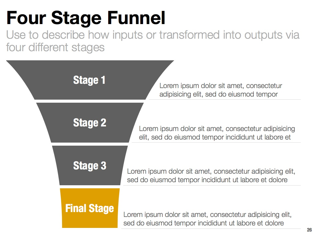 Sales Funnel Template Powerpoint Free Download Mandegarfo