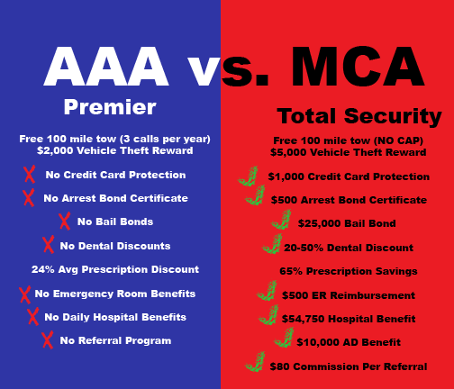 Why Join Mca Smore