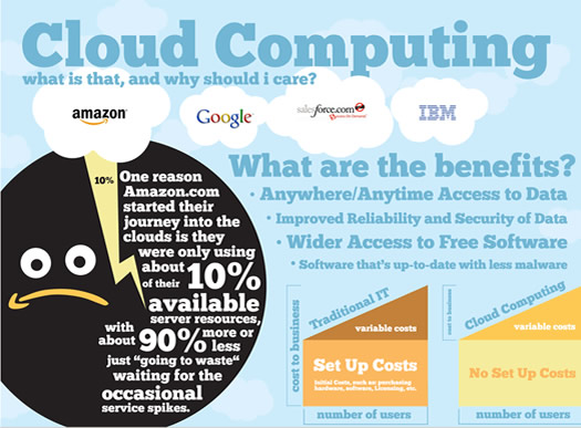 cloudcomputing_1.jpg