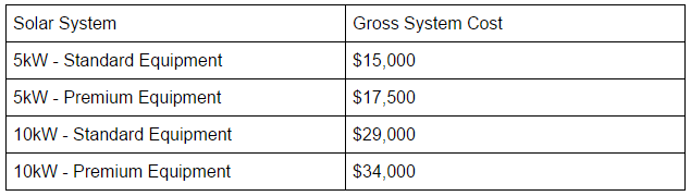 Gross System Cost.png
