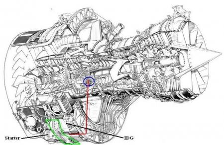 Jet Engine Generator, Jet, Free Engine Image For User