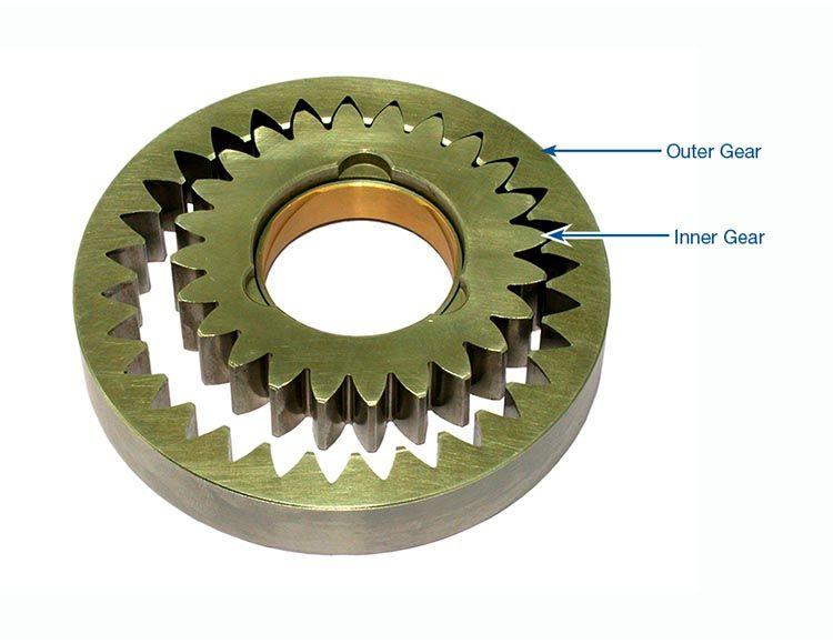 Pump Gear Set