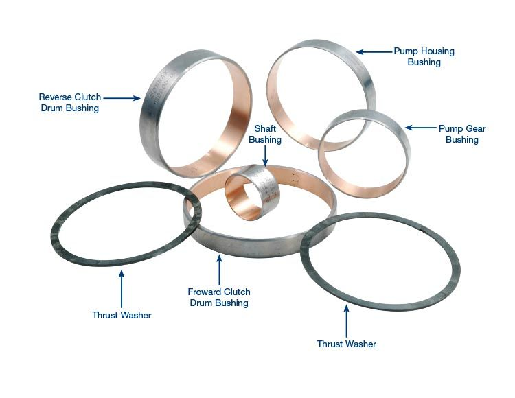 Bushing & Thrust Washer Kit