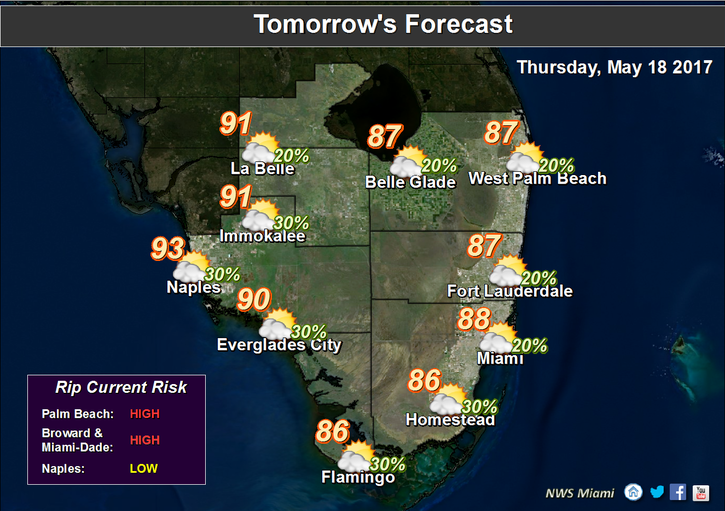 Sunny skies, hot temperatures expected through the midweek