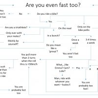 are-you-even-fast-too_graphic