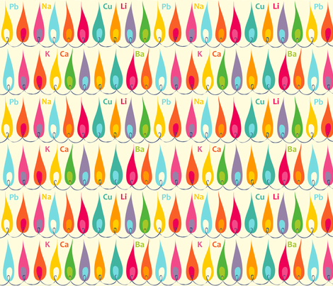 Flame Test fabric by spellstone on Spoonflower - custom fabric