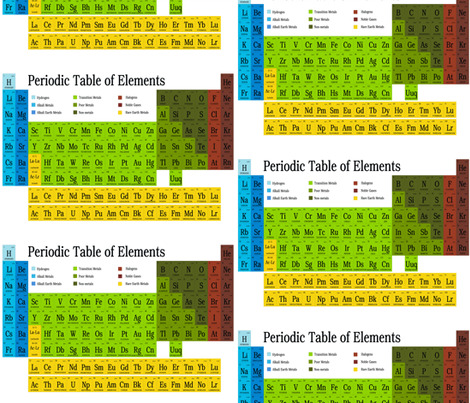Periodic Table Small Repeat fabric by silkaphyllis on Spoonflower - custom fabric
