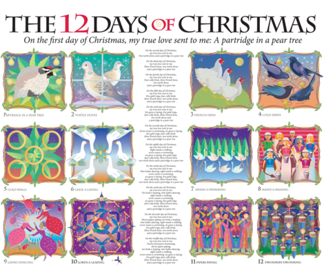 12_Days_of_Christmas fabric by margart on Spoonflower - custom fabric