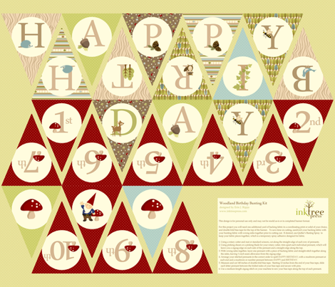 Birthday Bunting - Red fabric by inktreepress on Spoonflower - custom fabric
