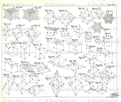 Avogadro's antique math graphic
