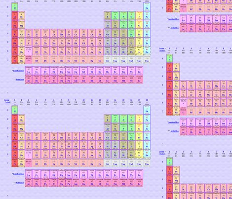 Rrperiodic-table-1_shop_preview
