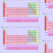 Rrperiodic-table-1_shop_thumb