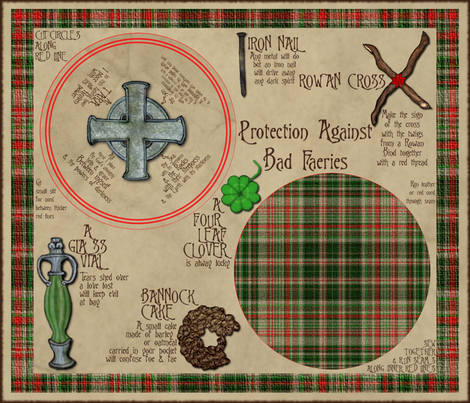 A Kit for Protection Against Bad Faeries (PLEASE ZOOM) fabric by peacoquettedesigns on Spoonflower - custom fabric