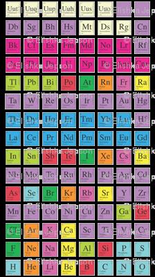 Periodic Quilt - 4 inch