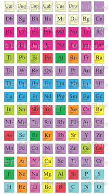 Periodic Quilt - 2 inch