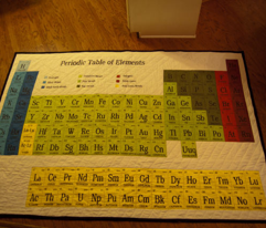 Rrrrrperiodictableforjenny3yards_comment_90678_preview