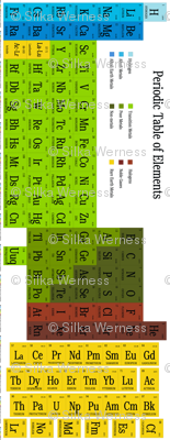 Periodic Table for Jenny