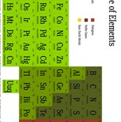 Rrrrrperiodictableforjenny3yards_shop_thumb