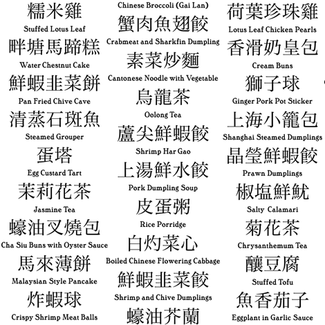 Chinese/Engilsh menu (B&W) fabric by weavingmajor on Spoonflower - custom fabric