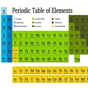 Periodic Table of Elements Fat Quarter
