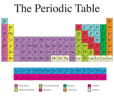 Periodic_table_updated_white_shop_preview