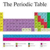 Periodic_table_updated_white_shop_thumb